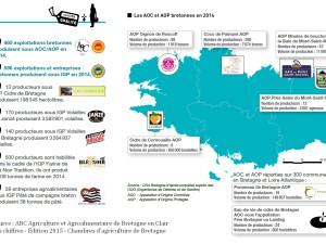 AOC-AOP-IGP_Bretagne_2015