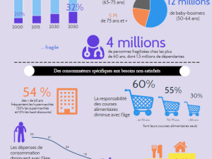 Infographie_Seniors
