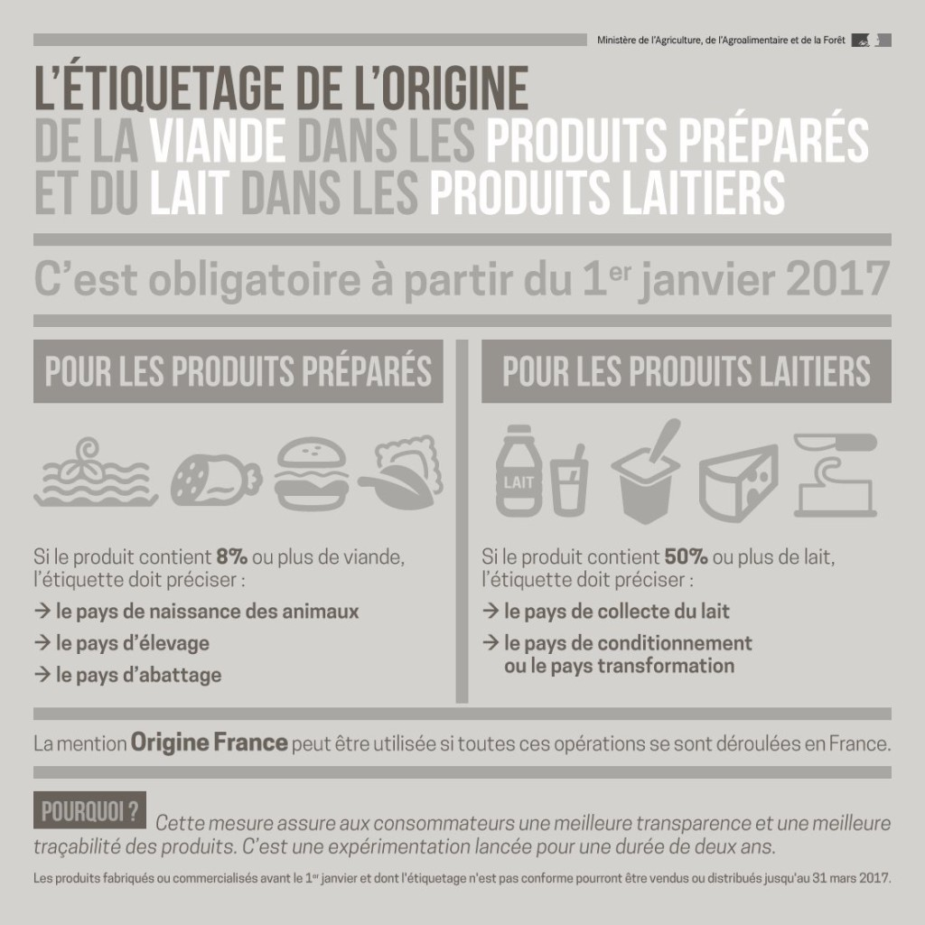 Traçabilité origine produits animaux - Infographie Ministère